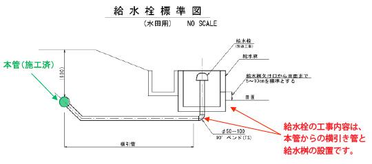 給水栓標準図20160927