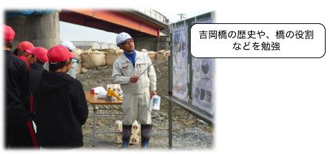 吉岡橋の歴史や、橋の役割 などを勉強
